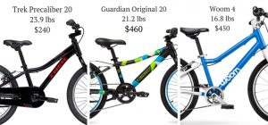 Guardian 20 inch kids bike weight