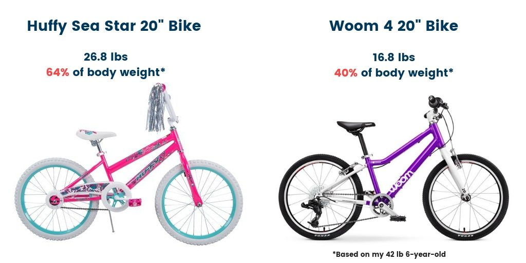 5 Reasons Why You Shouldn't Buy Walmart Kids Bikes - Rascal