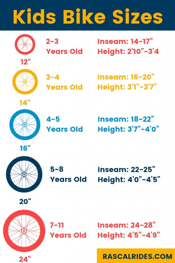 Kids Bike Sizes